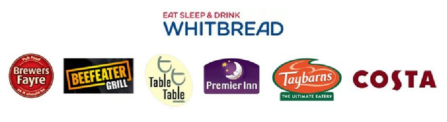 Image result for Whitbread PLC
